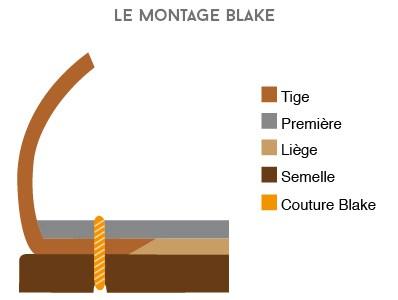 montage-cousu-blake.jpg