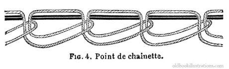 chain-stitch.jpg
